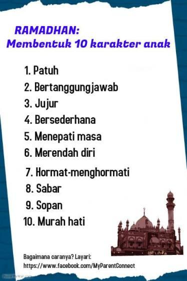 pcRamadhan& Karakter